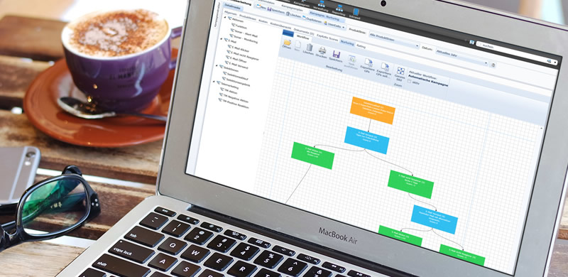 Lead Nurturing – Ein strukturierter Prozess zur Gewinnung von Neukunden